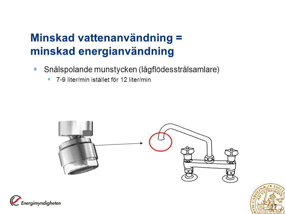 Minskad vattenanvändning = minskad energianvändning