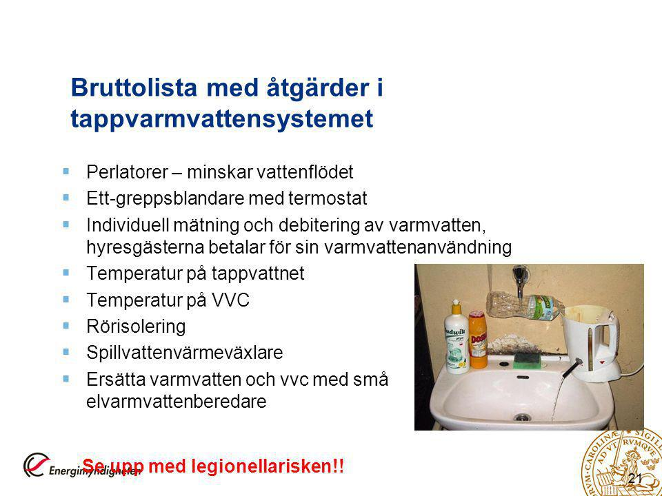 Bruttolista med åtgärder i tappvarmvattensystemet