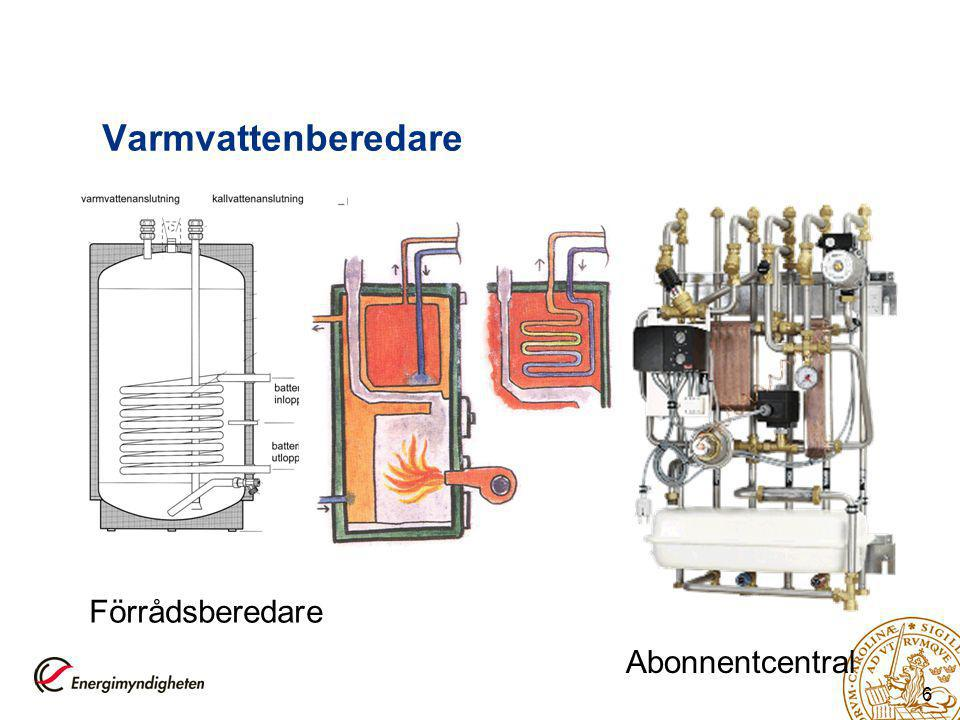 Varmvattenberedare Förrådsberedare Abonnentcentral