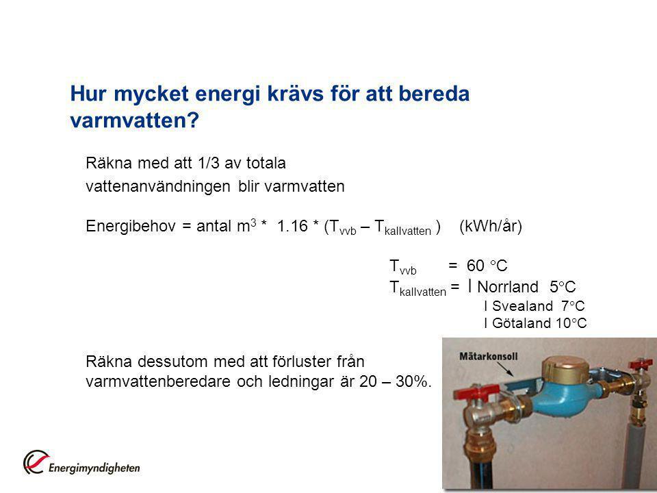 Hur mycket energi krävs för att bereda varmvatten