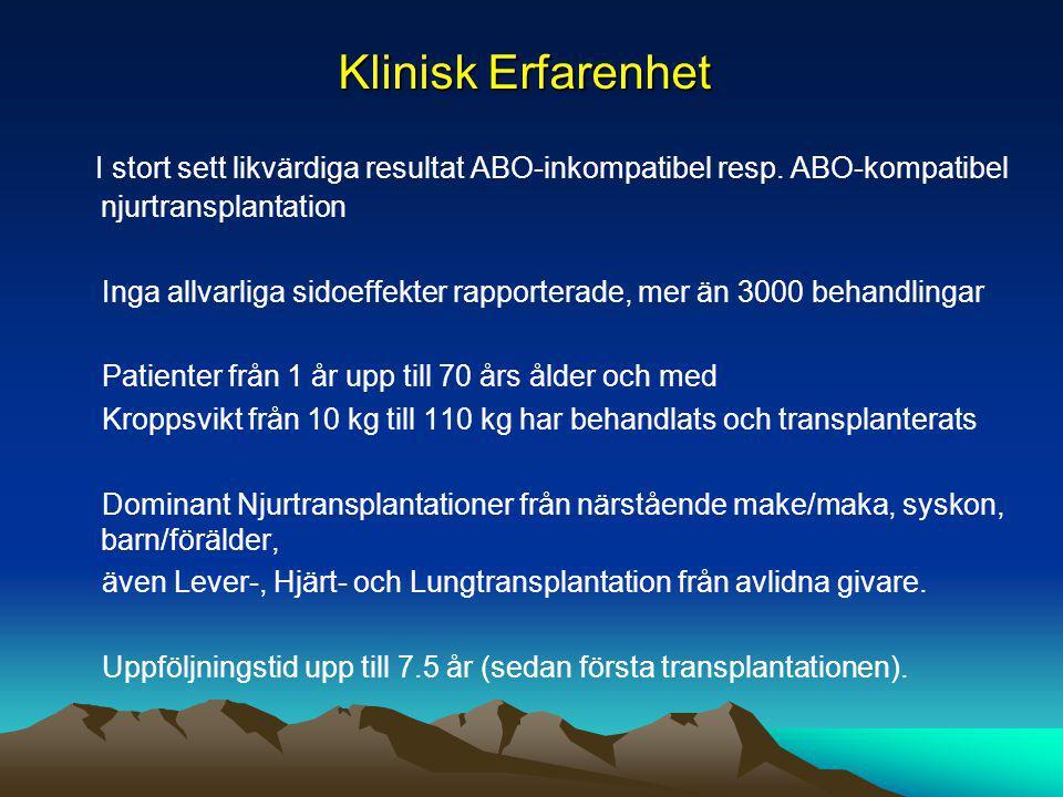 Klinisk Erfarenhet I stort sett likvärdiga resultat ABO-inkompatibel resp. ABO-kompatibel njurtransplantation.