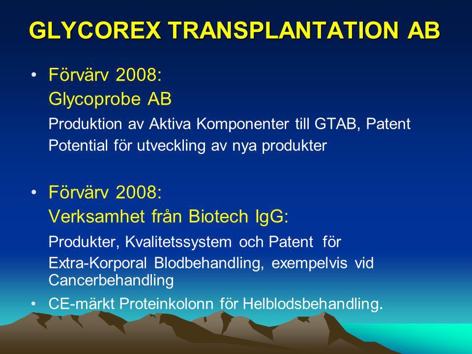 GLYCOREX TRANSPLANTATION AB