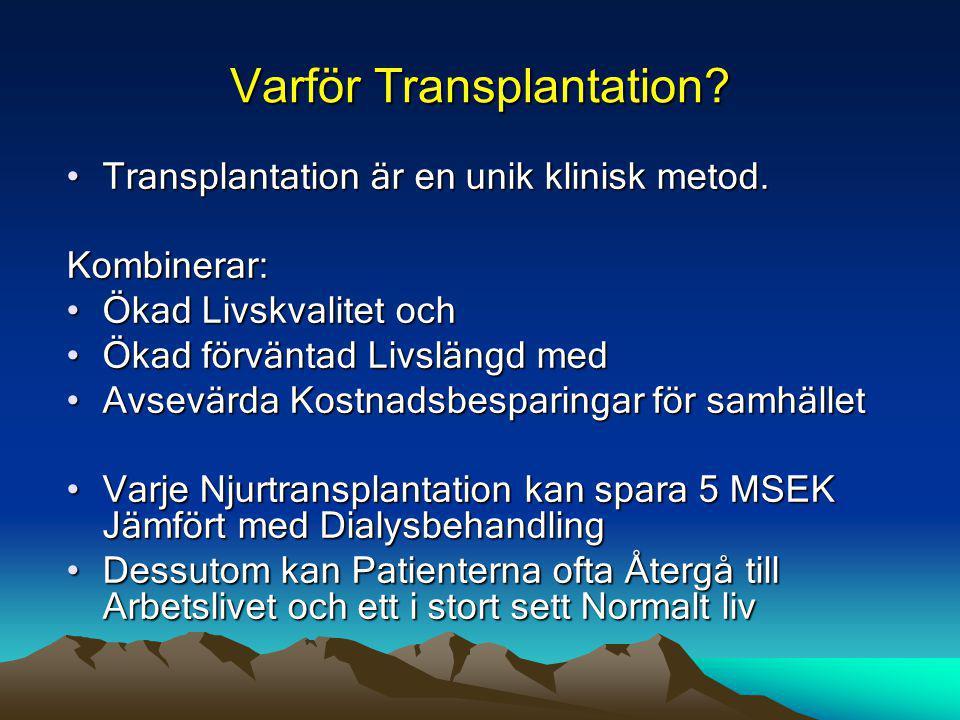 Varför Transplantation