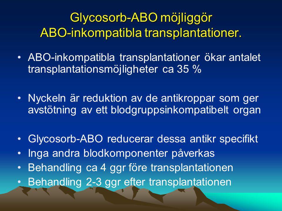 Glycosorb-ABO möjliggör ABO-inkompatibla transplantationer.