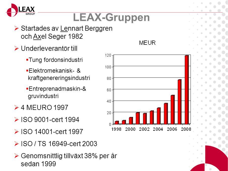 LEAX-Gruppen Startades av Lennart Berggren och Axel Seger 1982