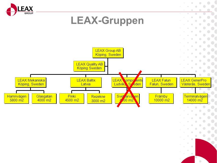 LEAX-Gruppen Rezekne 3000 m2 LEAX Group AB Köping, Sweden