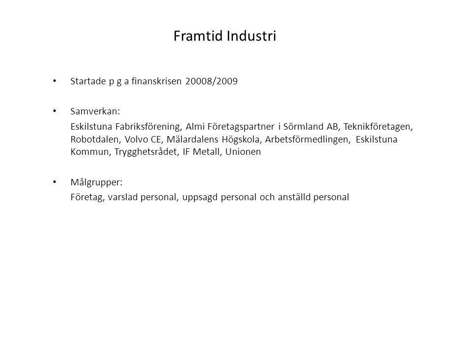 Framtid Industri Startade p g a finanskrisen 20008/2009 Samverkan: