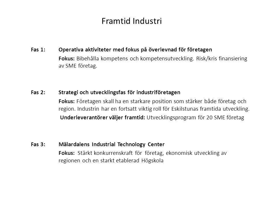 Framtid Industri Fas 1: Operativa aktiviteter med fokus på överlevnad för företagen.