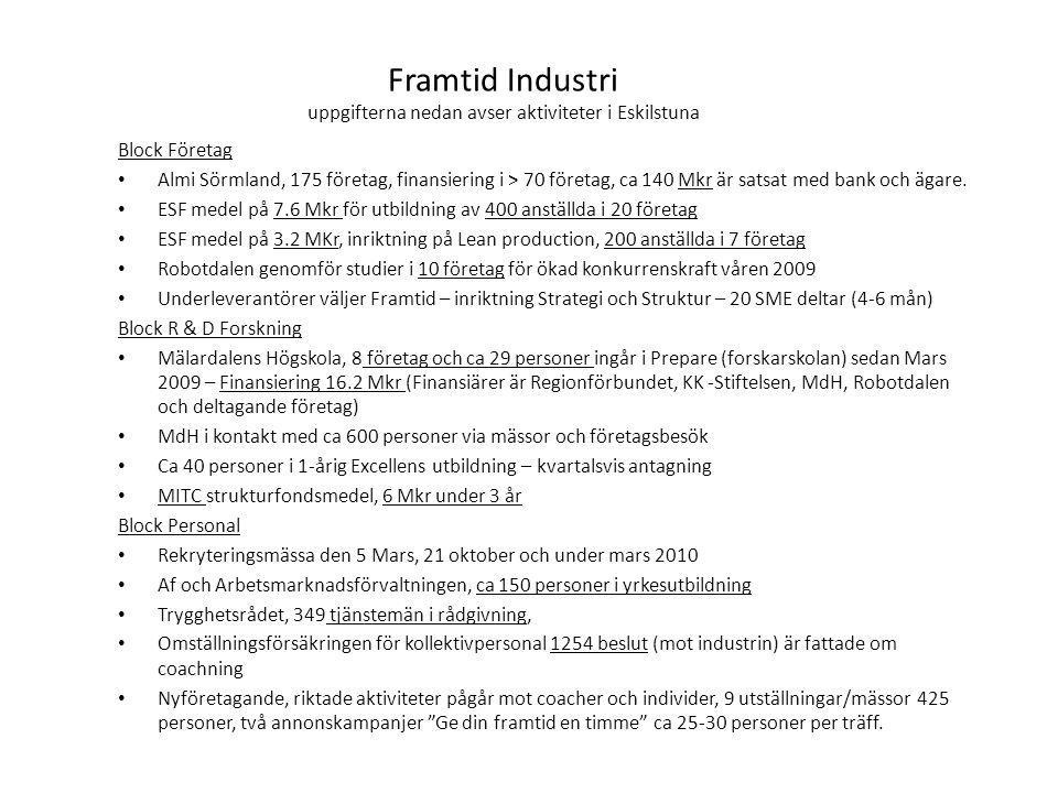 Framtid Industri uppgifterna nedan avser aktiviteter i Eskilstuna