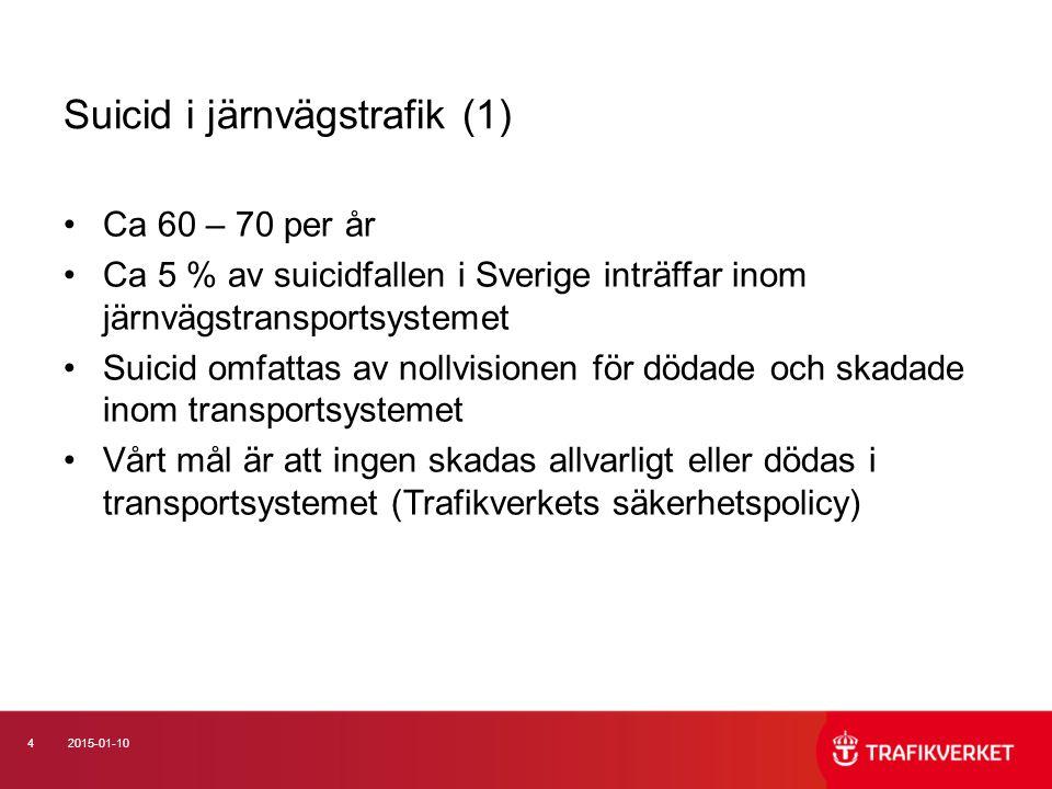 Suicid i järnvägstrafik (1)