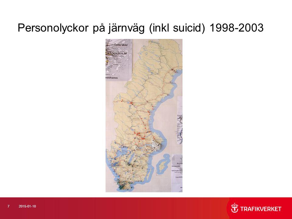 Personolyckor på järnväg (inkl suicid) 1998-2003