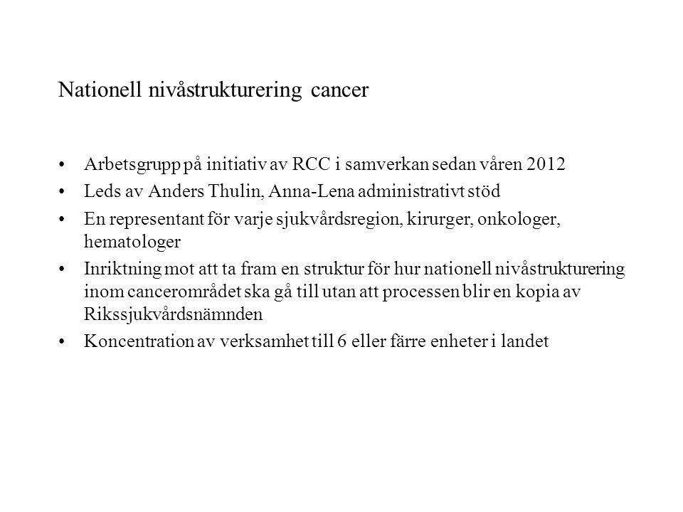 Nationell nivåstrukturering cancer