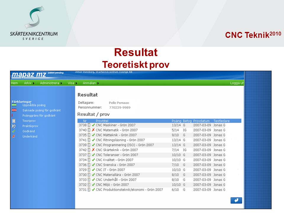 Resultat Teoretiskt prov CNC Teknik2010 Resultat