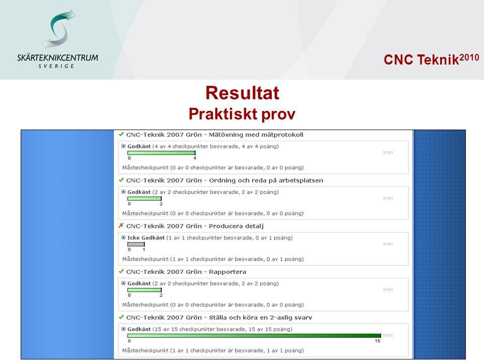 Resultat Praktiskt prov CNC Teknik2010 Resultat praktiskt prov