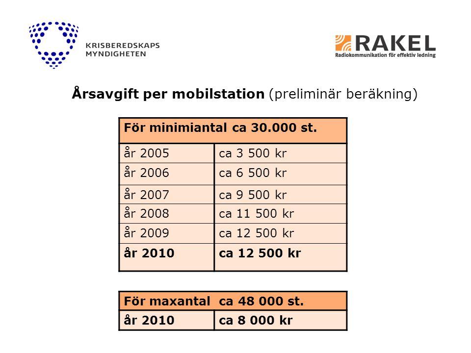 Årsavgift per mobilstation (preliminär beräkning)