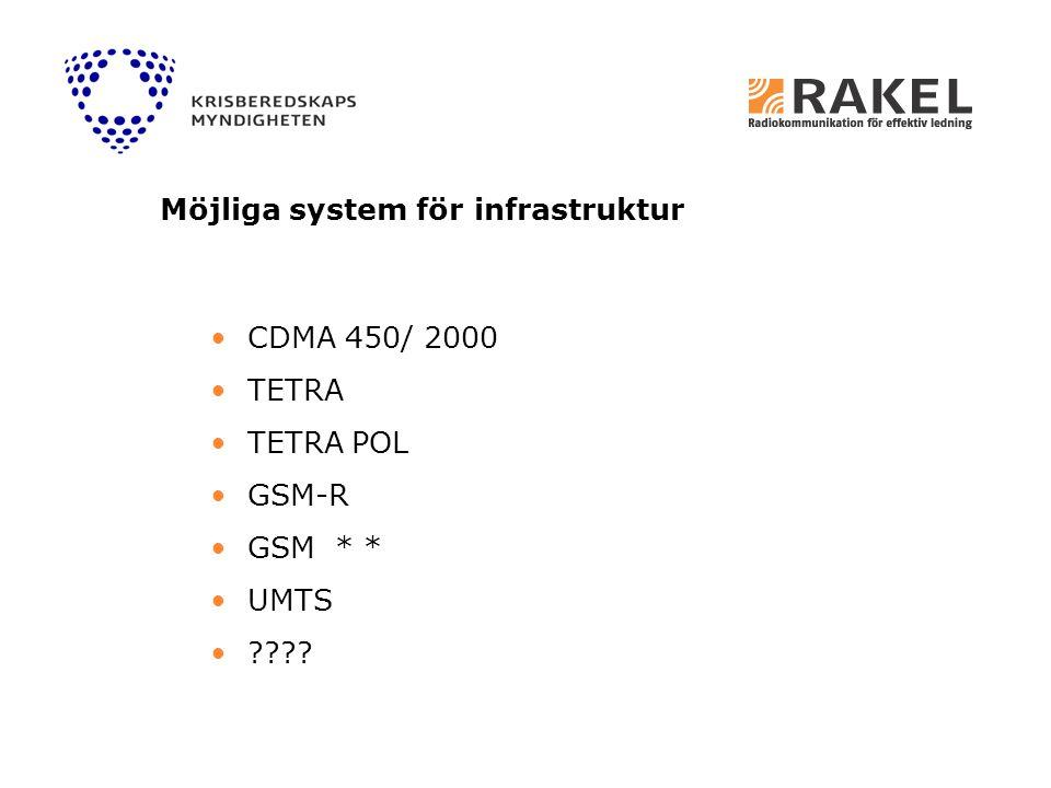 Möjliga system för infrastruktur