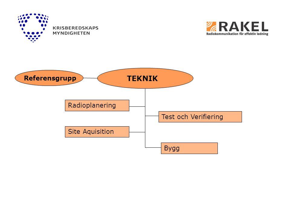 TEKNIK Referensgrupp Radioplanering Test och Verifiering