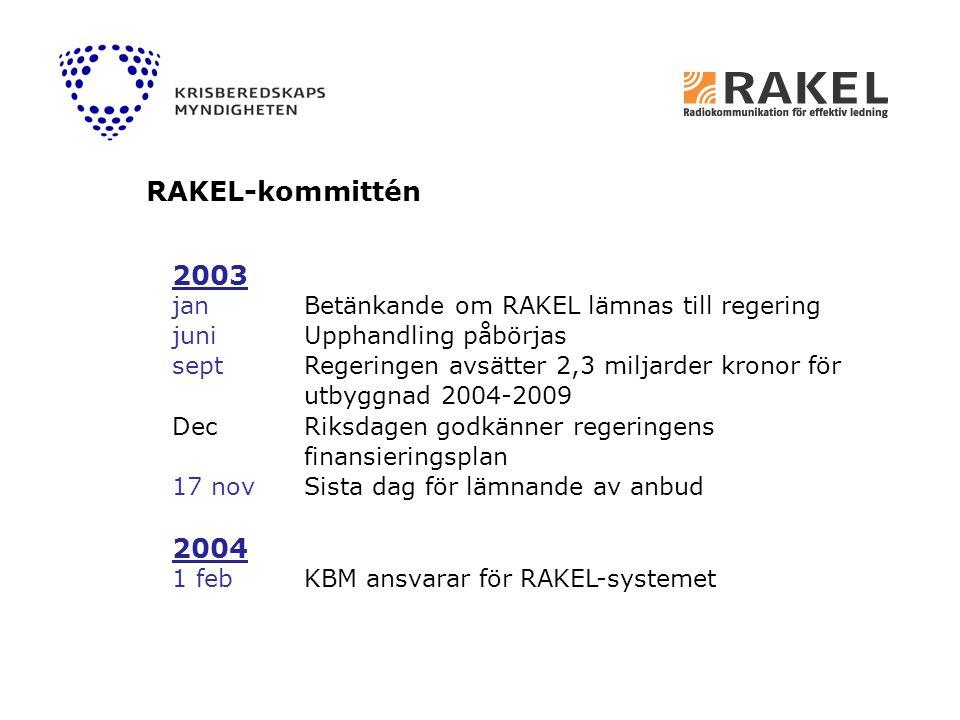 RAKEL-kommittén 2003 2004 jan Betänkande om RAKEL lämnas till regering