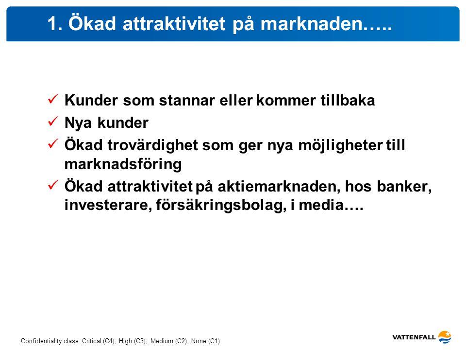 1. Ökad attraktivitet på marknaden…..