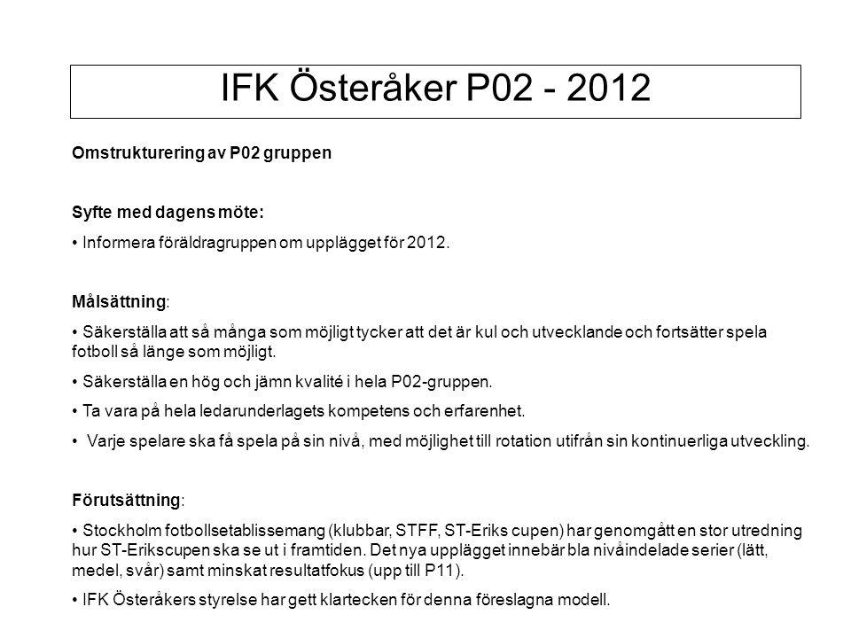 IFK Österåker P02 - 2012 Omstrukturering av P02 gruppen