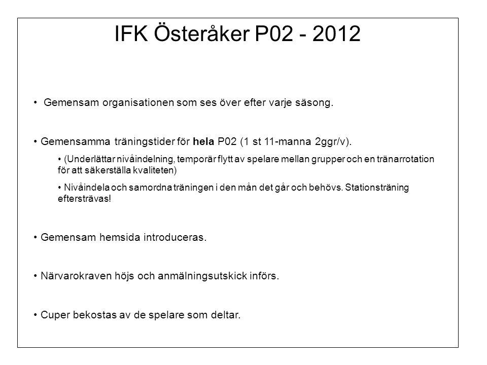 IFK Österåker P02 - 2012 Gemensam organisationen som ses över efter varje säsong. Gemensamma träningstider för hela P02 (1 st 11-manna 2ggr/v).