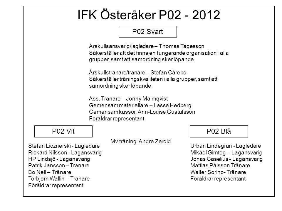 IFK Österåker P02 - 2012 P02 Svart P02 Vit P02 Blå