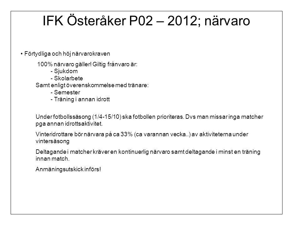 IFK Österåker P02 – 2012; närvaro