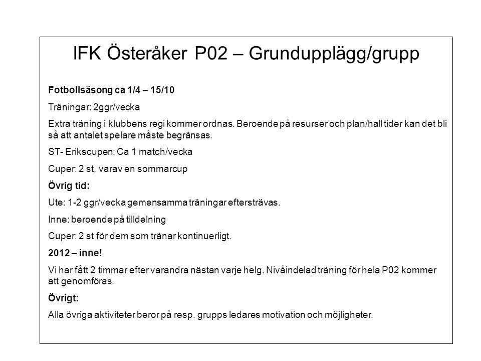 IFK Österåker P02 – Grundupplägg/grupp