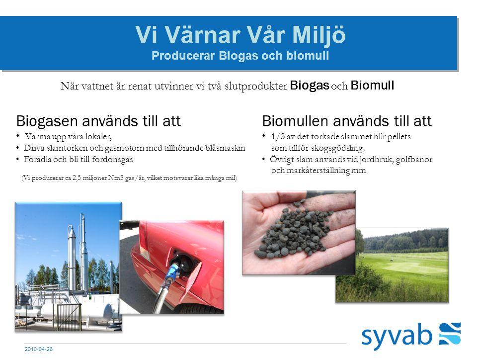 Vi Värnar Vår Miljö Producerar Biogas och biomull
