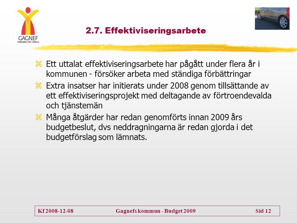 2.7. Effektiviseringsarbete