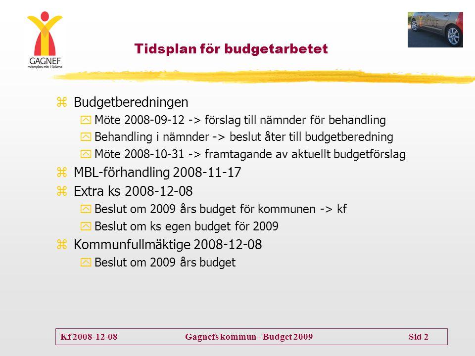 Tidsplan för budgetarbetet