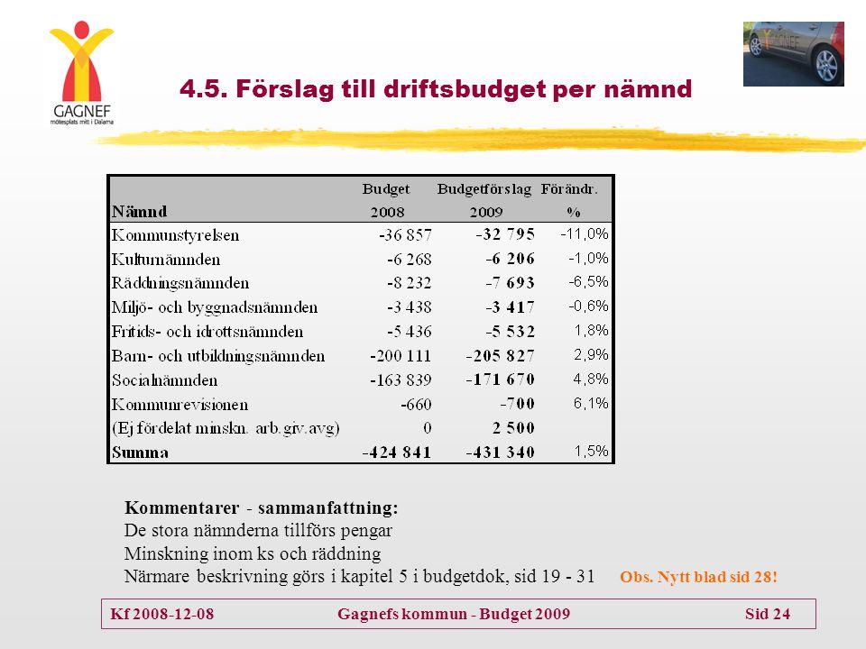 4.5. Förslag till driftsbudget per nämnd