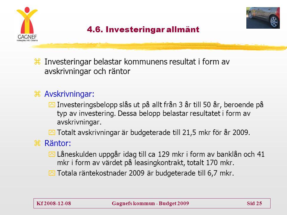 4.6. Investeringar allmänt