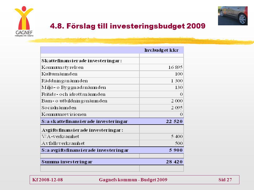 4.8. Förslag till investeringsbudget 2009