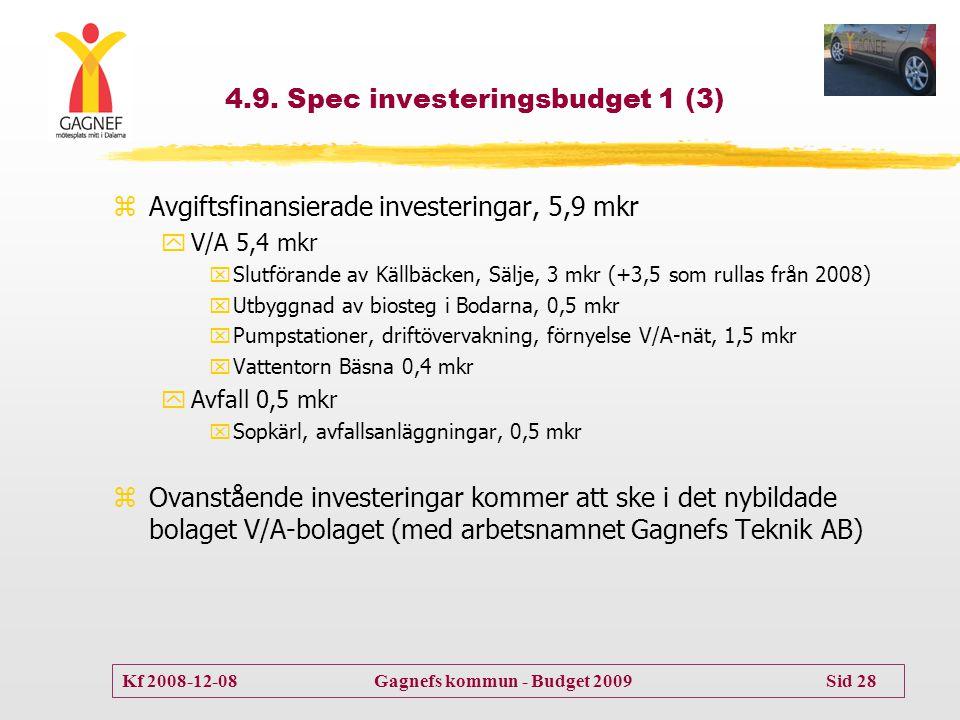 4.9. Spec investeringsbudget 1 (3)