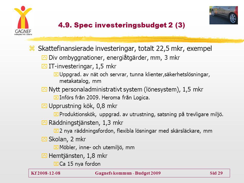 4.9. Spec investeringsbudget 2 (3)