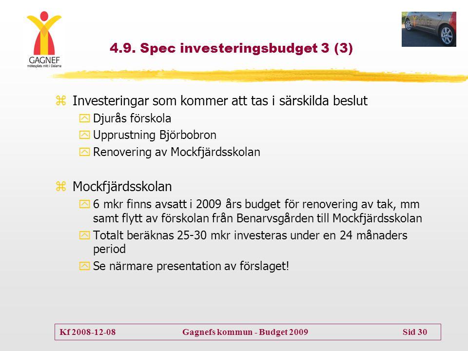 4.9. Spec investeringsbudget 3 (3)