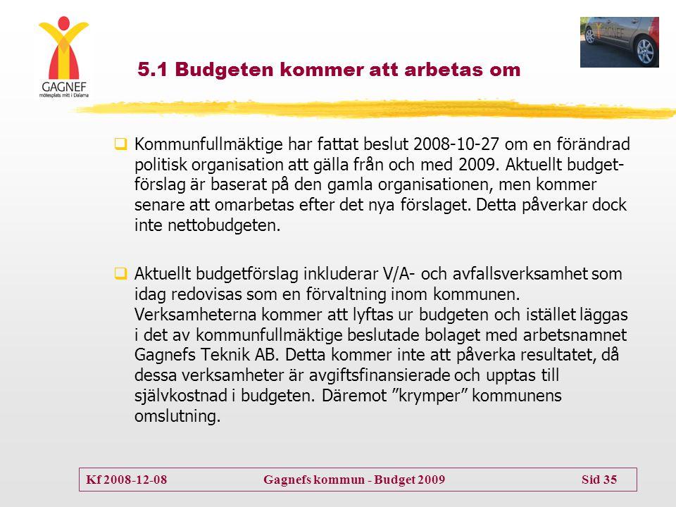 5.1 Budgeten kommer att arbetas om