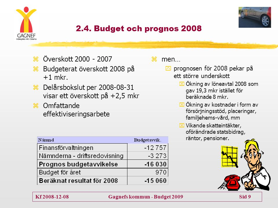 2.4. Budget och prognos 2008 Överskott 2000 - 2007