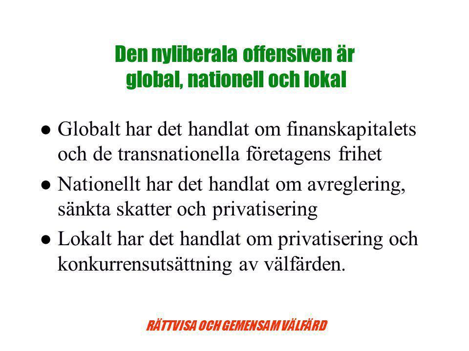 Den nyliberala offensiven är global, nationell och lokal