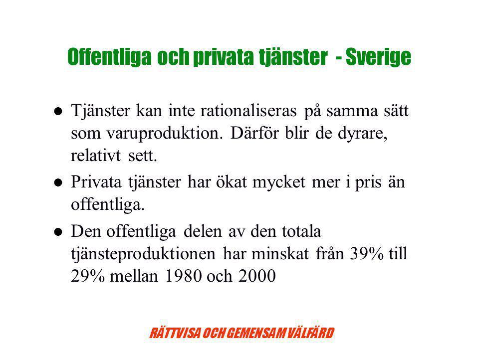 Offentliga och privata tjänster - Sverige