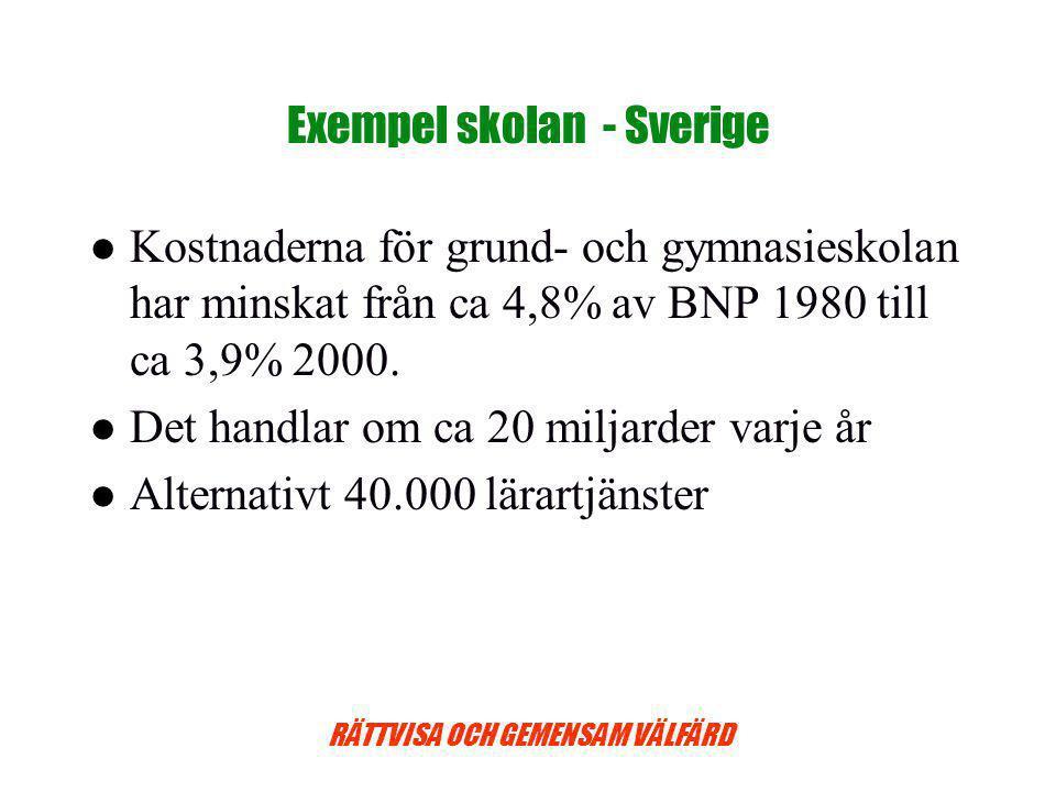Exempel skolan - Sverige