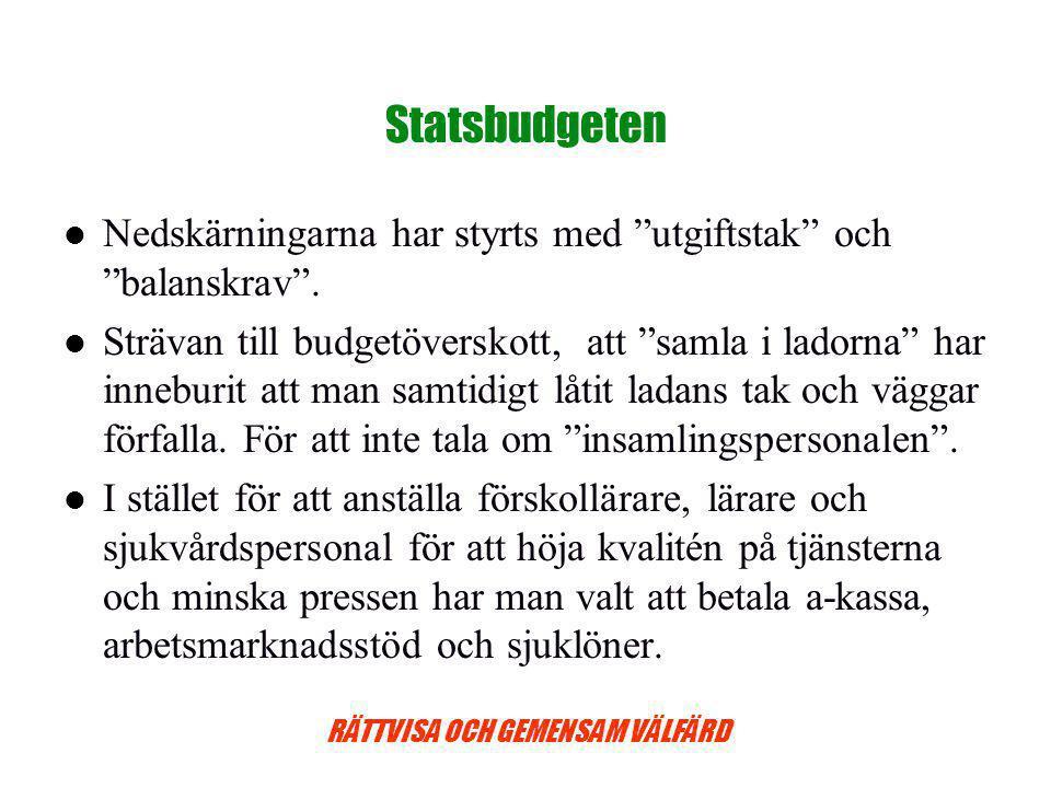 Statsbudgeten Nedskärningarna har styrts med utgiftstak och balanskrav .