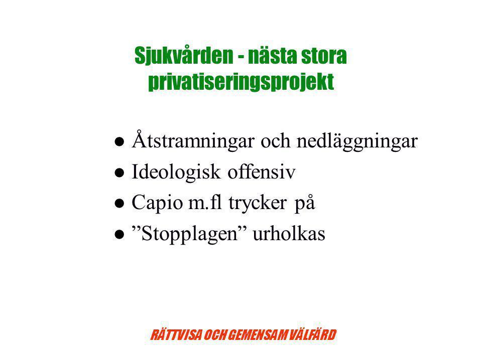 Sjukvården - nästa stora privatiseringsprojekt