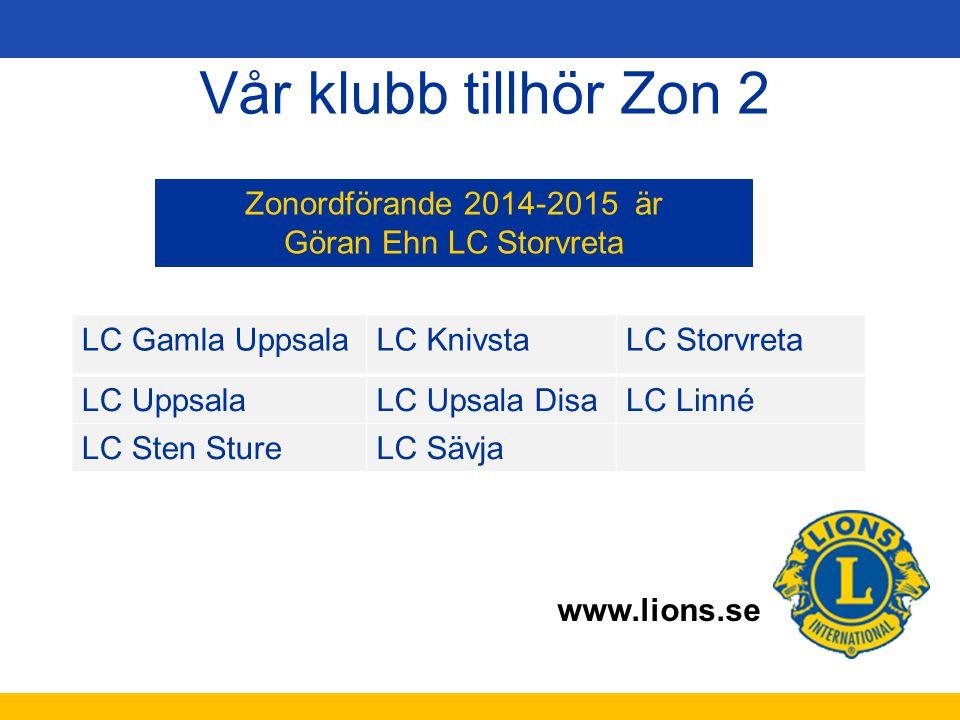 Vår klubb tillhör Zon 2 Zonordförande 2014-2015 är