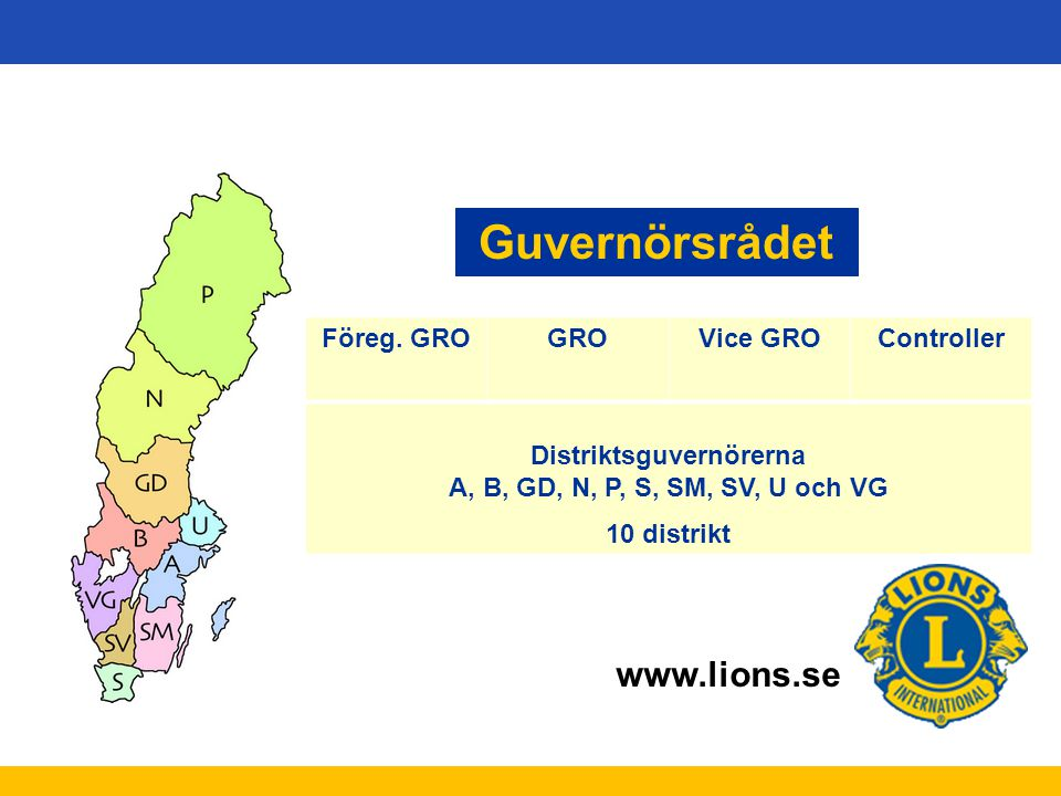 Distriktsguvernörerna A, B, GD, N, P, S, SM, SV, U och VG
