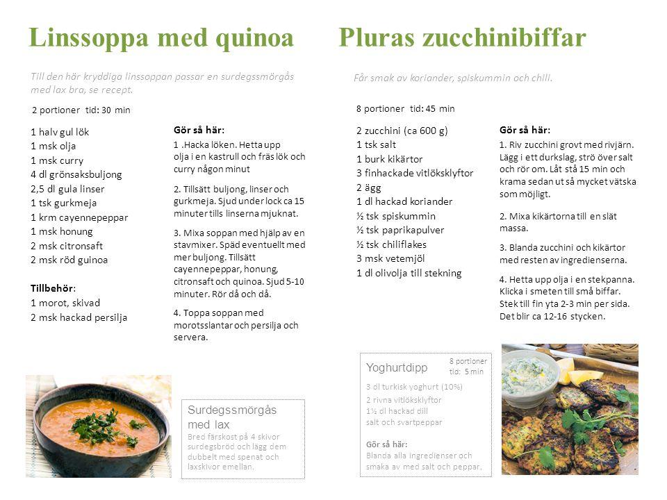 Linssoppa med quinoa Pluras zucchinibiffar