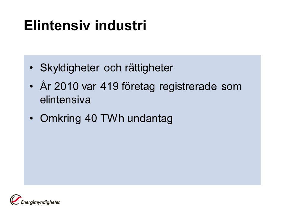 Elintensiv industri Skyldigheter och rättigheter