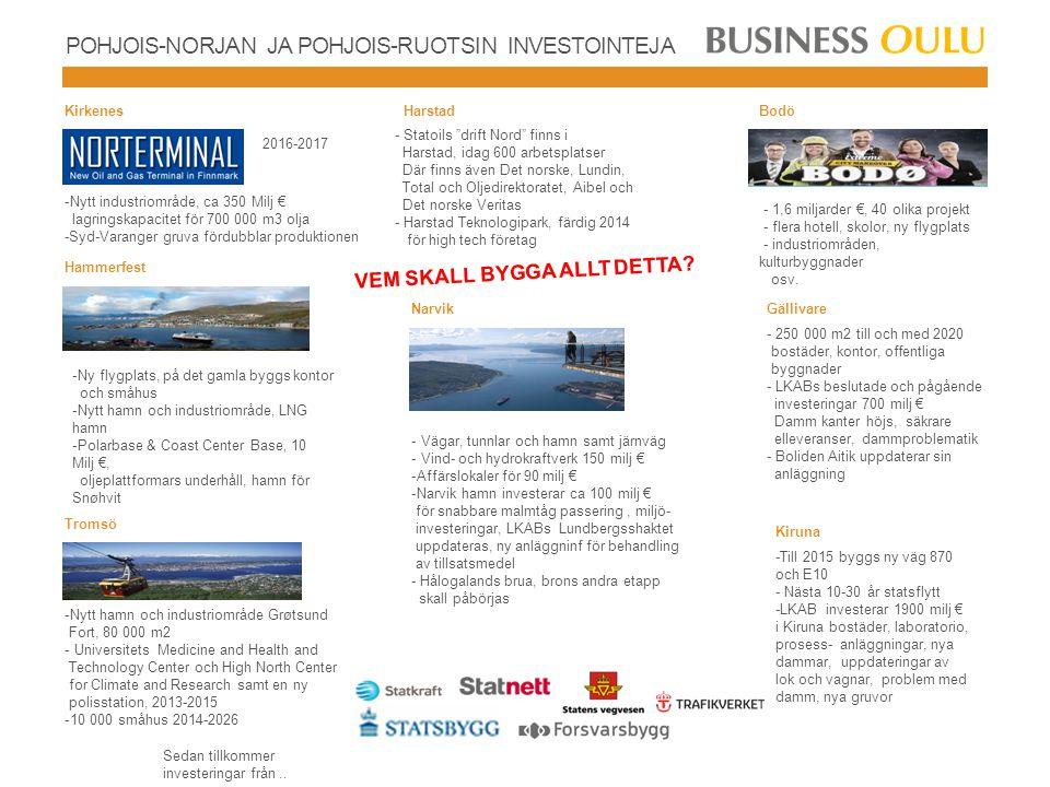 Pohjois-Norjan ja pohjois-ruotsin investointeja