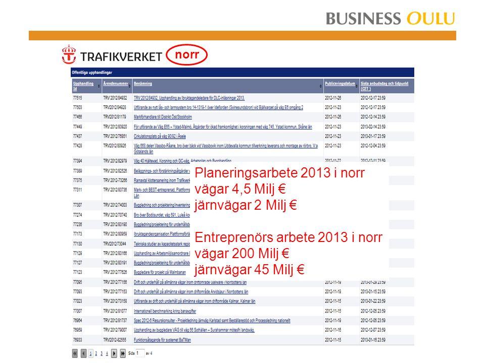 Planeringsarbete 2013 i norr vägar 4,5 Milj € järnvägar 2 Milj €
